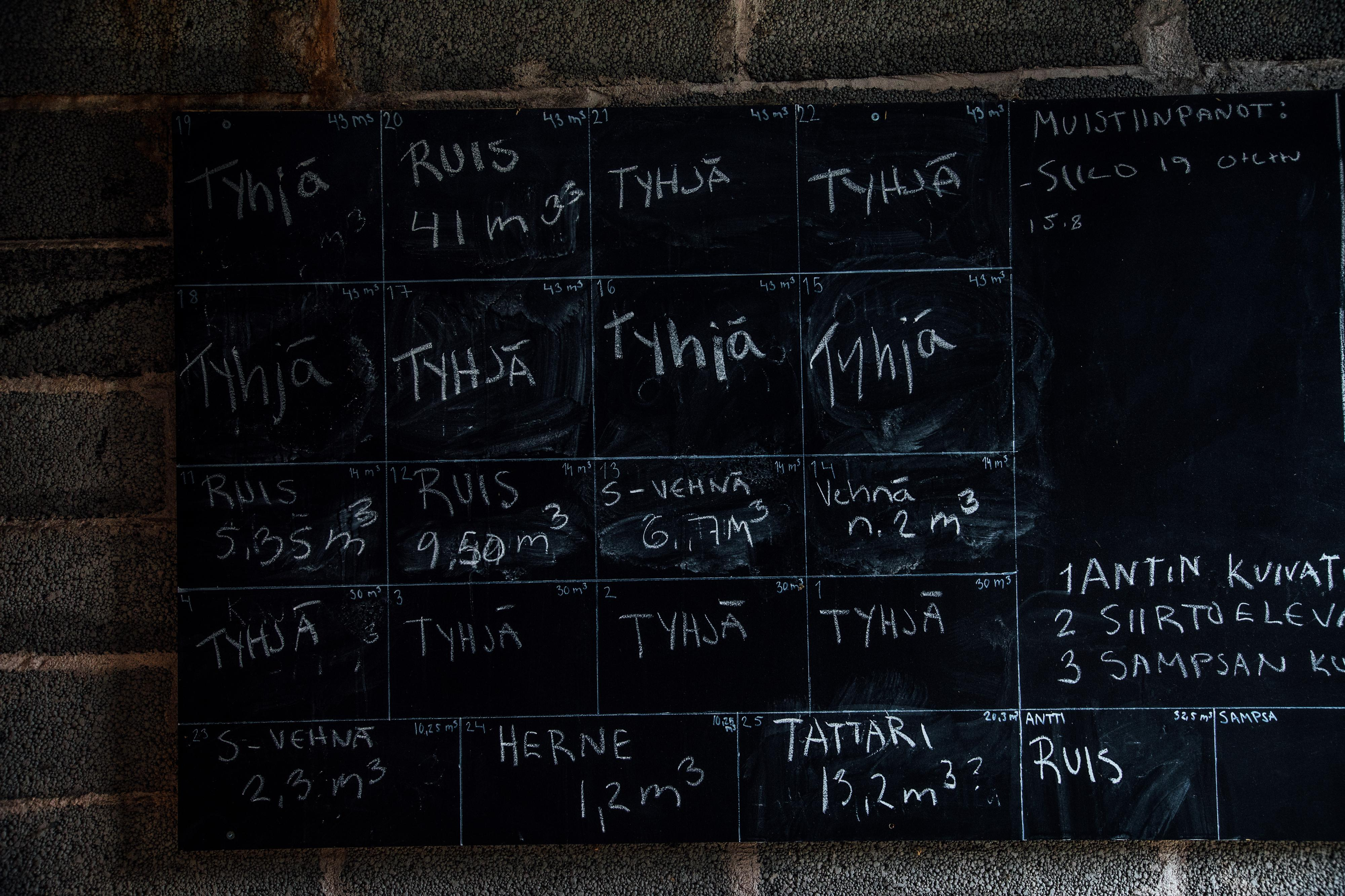 A chalkboard illustrates the state of different fields at the Knehtilä farm: right now half of them are empty. In organic farming fields are typically kept empty for periods of time so that the nutrients circulate better